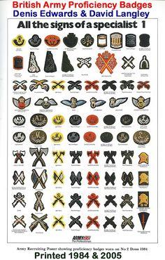 (1984 & 2005) British Army Proficiency Badges - Herbert Booker - Picasa Web Albums