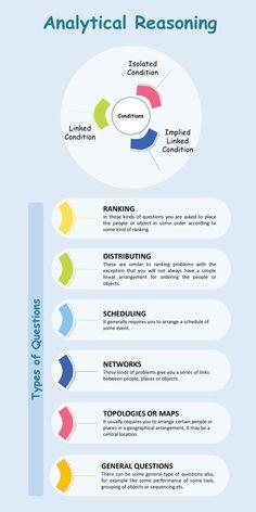 9 Analytical Skills Ideas Skills Resume Skills Job Interview Tips