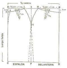 Variantes de la falda base: Falda tubo: Tomando como referencia el molde base, hacer las siguientes modificaciones: Desde F hacia C ...