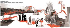 Urban Architecture, Architecture Portfolio, Concept Architecture, Architecture Graphics, Urbane Analyse, Architectural Section, Collage Design, Photocollage, Concept Diagram