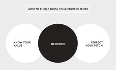How to Find & Book Your First Clients