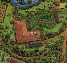Permaculture, an important concept to understand for gardening and landscaping.