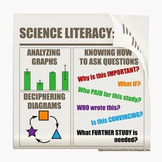 High School Science With Mrs. Lau: Science Literacy: what is it?