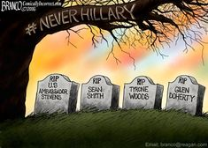 #NeverHillary - Never Hillary is how some would vote if only they could. Remember Benghazi?