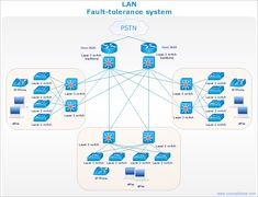 22 Best Network Diagram Examples Images Diagram Network Engineer