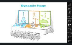 Dynamic Stage - Bret Victor