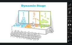 Dynamic Stage - Bret Victor