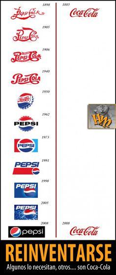 Humor and More: 631. En dos palabras: Coca-Cola...