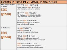 Learn Mandarin Grammar Chinese Sentences, Chinese Phrases, Chinese Words, Mandarin Lessons, Learn Mandarin, China, Chinese Lessons, Sentence Structure, Grammar And Vocabulary