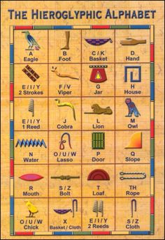 Hieroglyphic Alphabet in color