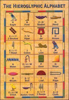 Hieroglyphic Alphabet in color