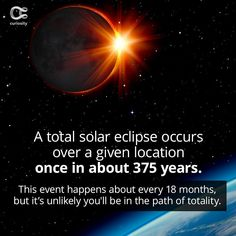 It's seriously a HUGE deal. Check out the full article on Curiosity.com and in the Curiosity app! #eclipse #solareclipse #eclipse2017 #totalsolareclipse #curiosity Solar Eclipse, Curiosity, Positivity, Shit Happens, Instagram, Health, Check, Health Care, Salud