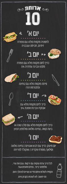 כריכים לילדים: ארוחות עשר לכל יום בשבוע