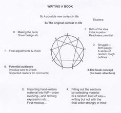 Writing a book Enneagram