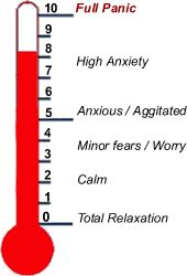 Anxiety Thermometer - When you are stressed, you remember less...