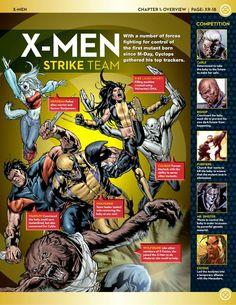 X-men strike team