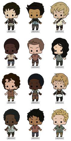 Thomas, Minho, Newt, Alby, Gally, Teresa, Chuck, Frypan, Ben, Jeff, _____, Zart?