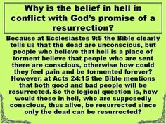 Why is the belief in hell on conflict with God's promise of a resurrection?