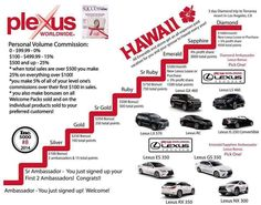 Why Network Marketing?  Plexus Worldwide® is positioned at the front of one of the most unique and fastest-growing industries today: network marketing. Believe it or not, you already network every day! Whether it's with friends over lunch, with coworkers in the office, or neighbors across the fence, we gladly talk about the things we like. This can include everything from the cars we drive, the movies we watch and the health club we use to the brand of children clothing our kids wear...