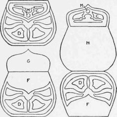 Pattern for Purse leather pouch purse, viking renaissance medieval