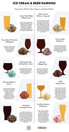 10 Beer and Ice Cream Pairings, from All About Beer Magazine and Baskin-Robbins.