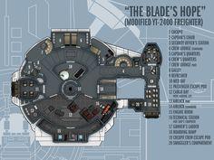 Blade's Hope by http://boomerangmouth.deviantart.c by BaronNeutron on DeviantArt