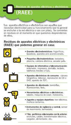 reciclar aparatos electricos.