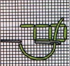 Simple Embroidery, Hemline, Drop Cloths, Cross Stitch Embroidery, Hardanger Embroidery, Hand Crafts, Crafting
