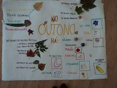 Outono Bullet Journal, School, Halloween, Natural, Fall Preschool, Beginning Of The School Year, Seasons Of The Year, Teacup Pigs, Preschool