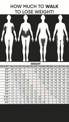 Personal Body Type Plan to Make Your Body Slimmer at Home! Click and take a Quiz. Lose weight at home with effective 28 d. The Plan, How To Plan, At Home Workout Plan, At Home Workouts, Cardio Workouts, Sixpack Training, 30 Day Workout Challenge, Lose Weight At Home, Losing Weight