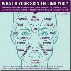 What's your skin telling you?: Where you break out can be reflective of your internal health. | RAW FOR BEAUTY