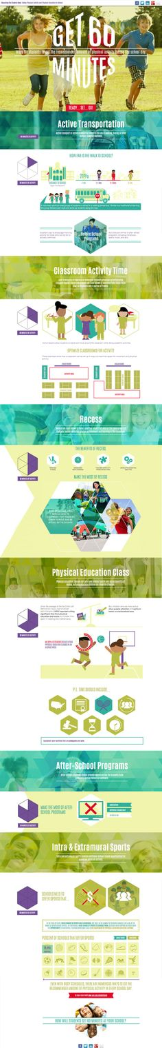 Interactive graphic explaining how students can get 60 minutes of recommended physical activity in school.