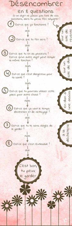 8 questions à se poser pour désencombrer efficacement | Pin By www.leblogdelily.fr