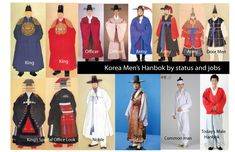 Hanbok, the traditional Korean dress: Male Hanboks by Status and Jobs