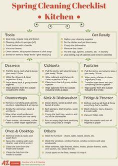 Spring cleaning tips - kitchen checklist.   #spring cleaning tips #kitchen cleaning checklist #check-list #checklist #cleaning checklist #clean the kitchen