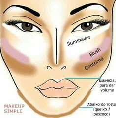 Make up contour Face Contouring, Contour Makeup, Skin Makeup, Contouring Products, Contouring Guide, Makeup Brush, Contour Eyes, Blush Makeup, Prom Makeup