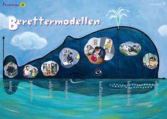 Billedresultat for berettermodellen hval