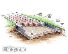 landscape stepped pathways | Build a Brick Pathway in the Garden