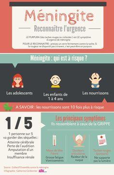 Infographie : reconnaître les symptômes de la méningite