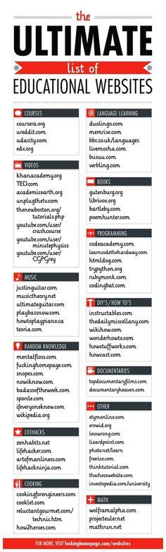 Useful websites.