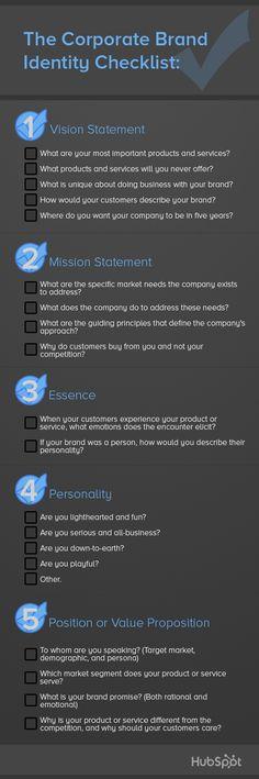 The Corporate Brand Identity Checklist Personal Developmental Quotes #Quote