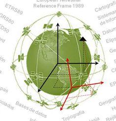 ETRS89: Más tutoriales para los que estáis haciendo la transformación de sistema de referencia para los datos geográficos http://terrasit.wordpress.com/2013/07/08/etrs89-mas-tutoriales-para-los-que-estais-haciendo-la-transformacion-de-sistema-de-referencia-para-los-datos-geograficos/