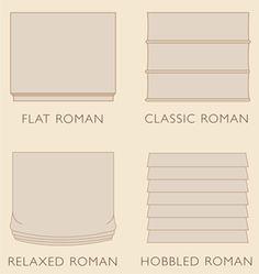 Roman Shade Styles | Houston Window Treatments | Houston Blinds