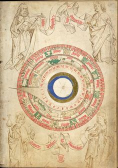 A zodiac volvelle surrounded by John the Baptist with Agnus Dei, John the Evangelist. Guild Book of the Barber Surgeons of York, late 16th-century.