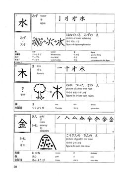 This book was written to allow beginners of the Japanese language to enjoy studying and understanding Kanji. It is a revised textbook, including all the Kanji from the old Level 3 and 4 (now N4-5) of