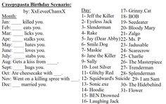 creepypasta cakes | Creepypasta Birthday Scenario by XxEeveeChanxX