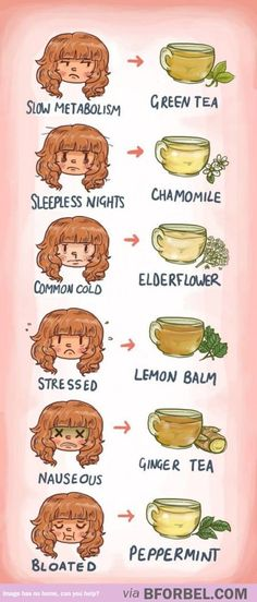 Tea For All Occasions…