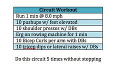 Circuit with Strength, Running and Rowing