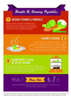 STEAMING VEGETABLES INFOGRAPHIC