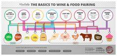 How to pair wine with food! #winepairing #artbyob #artinaglass